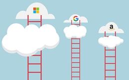 """""""Tứ đại công nghệ"""" Amazon, Alphabet, Microsoft và Intel cùng báo lãi lớn"""
