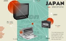 Từ vị thế thống trị thị trường điện tử, người Nhật Bản đã gục ngã trước Hàn Quốc và Mỹ như thế nào?