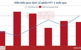 [Cổ phiếu nổi bật tuần] FPT - khoản đầu tư an toàn