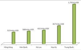 Xuất khẩu 8,4 tỷ USD, máy tính, hàng điện tử vượt dệt may