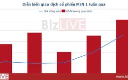 [Cổ phiếu nổi bật tuần] MSN - Cổ đông nằm gai nếm mật chờ đợi điều gì?