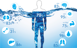 """Nước chứa ion kiềm có thực sự """"thần thánh"""" đến mức chữa được bệnh hiểm nghèo? Hãy nghe các chuyên gia lý giải vì sao bạn đừng lãng phí thời gian và tiền bạc"""
