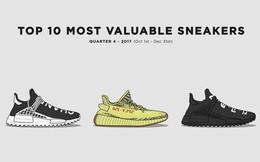 Top 10 đôi sneakers đắt giá nhất Quý 4 năm 2017: adidas chiến thắng trên hàng loạt mặt trận