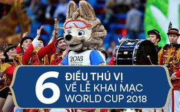 Có gì thú vị để chờ đợi ở lễ khai mạc World Cup 2018?