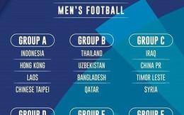 NÓNG: Không tổ chức bốc thăm lại môn bóng đá nam Asiad 2018