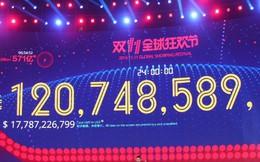 """CEO Alibaba bắt đầu """"Ngày cô đơn"""" chỉ để quảng bá thương hiệu mới và giờ đây nó đã trở thành hiện tượng trị giá 25 tỷ USD"""
