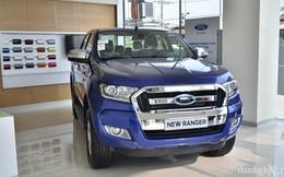 Tập đoàn Tân Thành Đô cùng 2 lãnh đạo công ty đăng ký bán hơn 35% vốn tại City Auto
