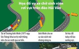 Toàn cảnh vụ xe chở sinh viên rơi vực trên đèo Hải Vân