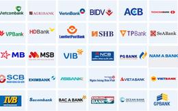 """Sau """"hiệu lệnh"""" của NHNN, lãi suất tiền gửi kỳ hạn dài của các ngân hàng hiện nay ra sao?"""