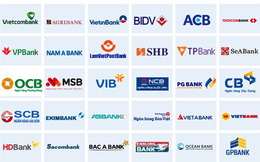 Chỉ còn 20 ngày nữa phải áp chuẩn Basel II: Hệ thống ngân hàng đã sẵn sàng?