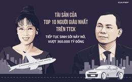 Tài sản của Top 10 người giàu nhất trên thị trường chứng khoán tiếp tục sinh sôi nảy nở, vượt 360.000 tỷ đồng