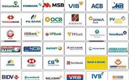 Ngân hàng nào đang mở rộng mạng lưới mạnh nhất?