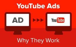 Yeah1 được gia hạn hiệu lực Thoả thuận lưu trữ nội dung với YouTube thêm 2 tuần