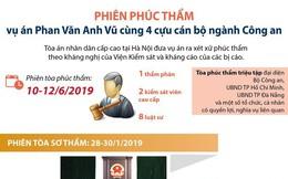 [Infographics] Mở phiên phúc thẩm xét xử vụ án Phan Văn Anh Vũ