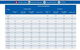 Gần 20 ngân hàng đẩy lãi suất huy động ngắn hạn lên cao
