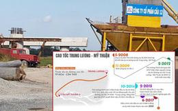 Cao tốc Trung Lương - Mỹ Thuận được gỡ vướng: Miền Tây sẽ sớm chuyển mình