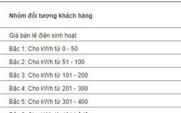 """Dùng tăng 100 số điện, người dân """"méo mặt"""" gánh thêm hơn 400.000 đồng"""