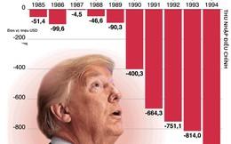 Những thương vụ đầu tư khiến Trump lỗ hơn 1 tỷ USD trong 10 năm