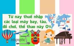 Người Việt sắp được mua tàu, máy bay, đồ chơi... thuế 0%