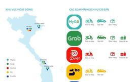 MyGo có gì để cạnh tranh với Grab, Be, Go-Viet?