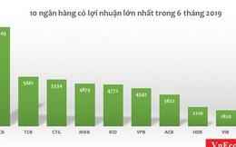 Điểm sáng bức tranh lợi nhuận ngân hàng Việt nửa đầu năm