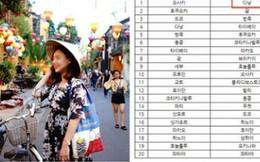 Vượt qua cả Nhật Bản và Hong Kong, Đà Nẵng vươn lên trở thành địa điểm du lịch thu hút khách Hàn Quốc nhất dịp Trung thu sắp tới