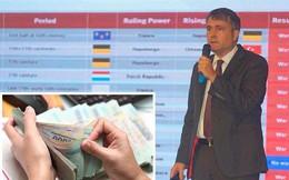 Tiền Trung Quốc lao dốc và sự ổn định hiếm có của tiền Việt