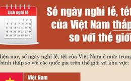 Infographic: Số ngày nghỉ lễ, tết của Việt Nam thấp so với thế giới