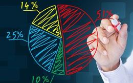 Thị phần môi giới HoSE quý 4/2019: Mirae Asset củng cố vị trí, chứng khoán BOS tiếp tục nằm trong top 10