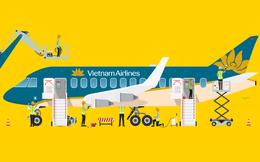 Ước tính mất hàng trăm tỷ doanh thu mỗi tuần, Vietnam Airlines rao cho thuê lại nhiều máy bay