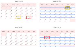 Nếu tính lại các dự liệu báo cáo tiêu dùng theo Âm lịch, thấy gì về tác động của Covid-19 đến ngành bán lẻ?