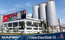 Bia Sài Gòn - Miền Trung (SMB): Quý 1/2020 lãi 19 tỷ đồng giảm 54% so với cùng kỳ