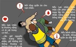"""Bác sĩ BV Đại học Y Hà Nội: 5 nguyên tắc """"vàng"""" phải nhớ khi cấp cứu người bị tai nạn giao thông"""
