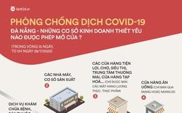 Đà Nẵng: Những cơ sở kinh doanh thiết yếu nào được phép mở cửa trong 2 tuần thực hiện cách ly xã hội
