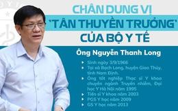 Chân dung quyền Bộ trưởng Bộ Y tế Nguyễn Thanh Long