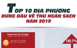 Top 10 địa phương đứng đầu về thu ngân sách 2019