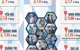 """[Infographic] Sau vụ """"thổi giá"""" máy xét nghiệm Covid-19 ở Hà Nội, lộ bất thường tại nhiều địa phương"""