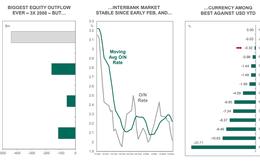 Dragon Capital tự tin với danh mục cổ phiếu nắm giữ