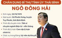 [Infographic]: Chân dung Bí thư Tỉnh ủy Thái Bình Ngô Đông Hải