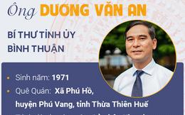 [Infographic]: Chân dung Tiến sĩ kinh tế đắc cử Bí thư Tỉnh ủy Bình Thuận