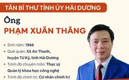 Infographic: Chân dung tân Bí thư Tỉnh ủy Hải Dương Phạm Xuân Thăng
