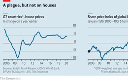 Ba yếu tố khiến giá bất động sản toàn cầu vẫn tiếp tục tăng bất chấp đại dịch