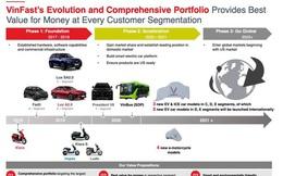 VinFast bị rò rỉ liền lúc 3 mẫu xe mới: Sự cố hay là chiêu thức marketing khôn ngoan thường được Apple, Samsung, H&M... sử dụng?