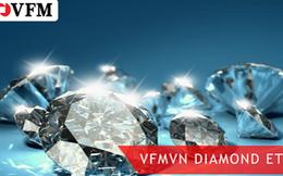 Dòng vốn nghìn tỷ đồng đổ vào VFMVN Diamond