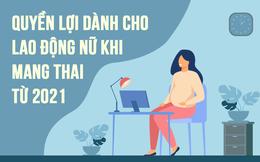 Infographic: Những quyền lợi dành cho lao động nữ khi mang thai từ năm 2021