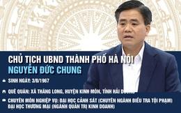 Quá trình công tác của Chủ tịch TP Hà Nội Nguyễn Đức Chung
