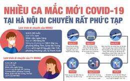 Nhiều ca mắc mới COVID-19 tại Hà Nội di chuyển rất phức tạp