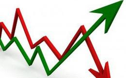Dòng tiền mạnh đổ dồn vào chứng khoán, VnIndex tăng hơn 6 điểm