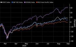Nhà đầu tư cá nhân cầm đầu làn sóng tăng giá vượt trội của chứng khoán Hàn Quốc
