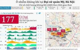 Hà Nội và các tỉnh miền Bắc ô nhiễm không khí nghiêm trọng